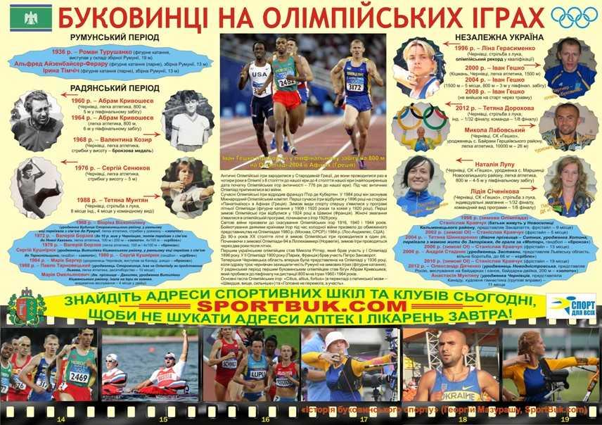 Олімпійці Буковини («Літопис буковинського спорту»)