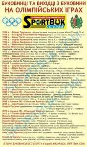 2012-Bukovyntsi-olimpiytsi-spysok-copy
