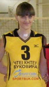 Зоя Щербан